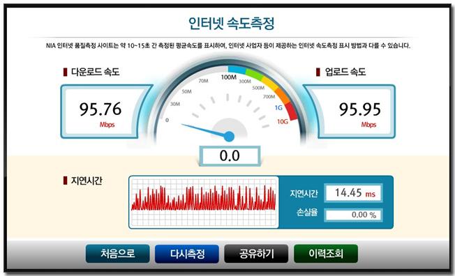72 한국정보화진흥원 속도 측정1.jpg