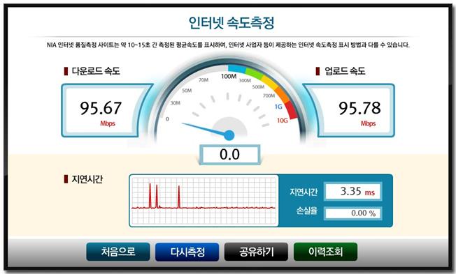 73 한국정보화진흥원 속도 측정2.jpg