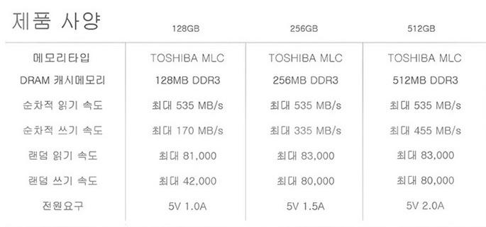 �÷����� PLEXTOR M6V SSD 256GB 512GB ��� �ı� -37.jpg