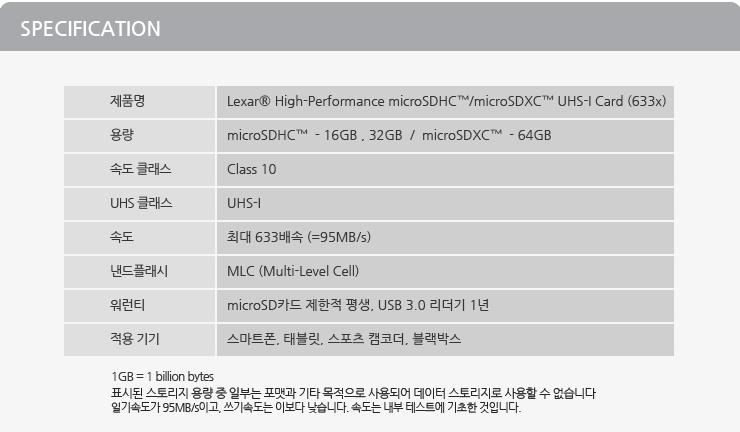 LEXAR 마이크로SDXC 128GB (렉사 마이크로SD카드) 사용 후기 -02-1.jpg