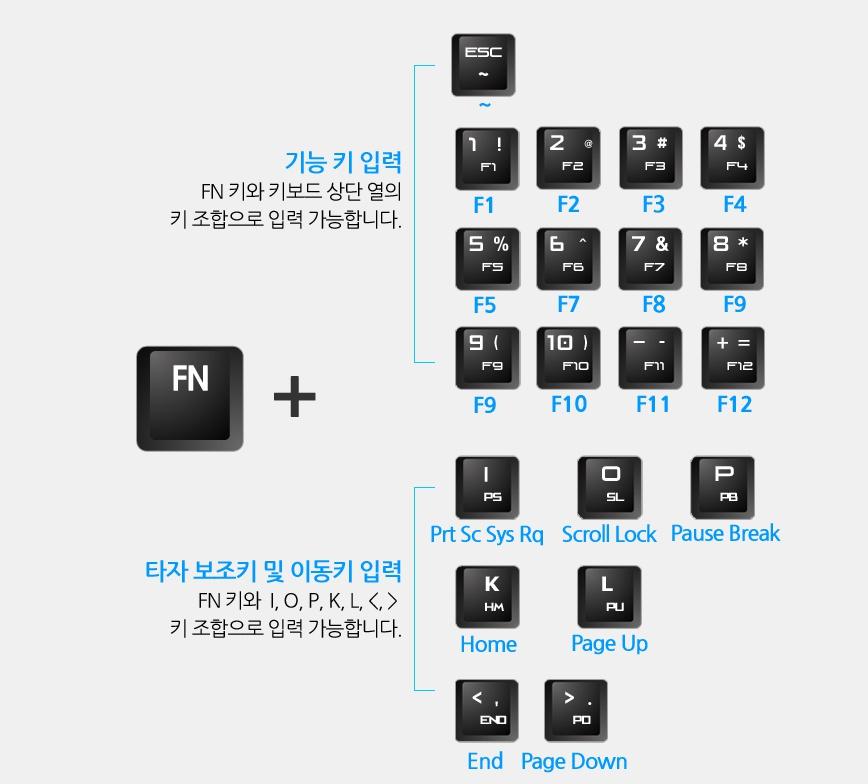 텐키리스 기계식키보드 청축 THINKWAY TINY MECH 웨이코스 사용 후기 -41.jpg
