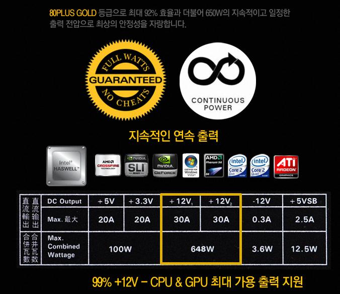 Antec TP-650C 80PLUS GOLD 안텍 650W 파워 사용기 -09-1.png
