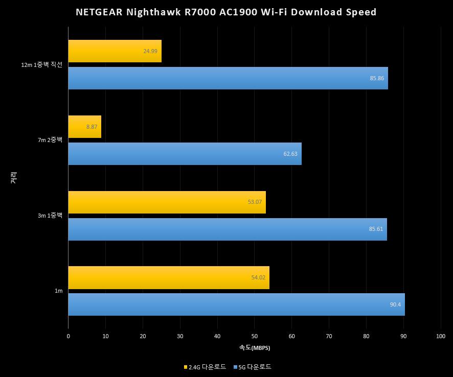 001 Wifi 2016-02-26_001105.jpg
