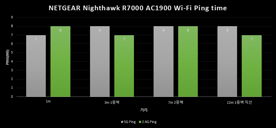 003 Wifi 2016-02-26_001247.jpg
