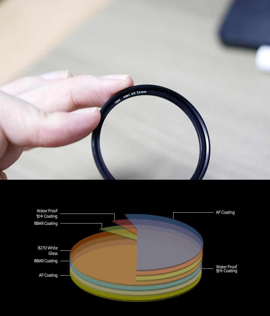 tmk uv filter-4.jpg
