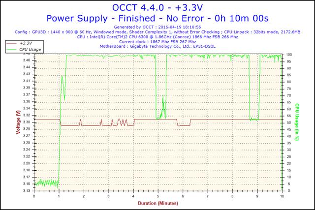 2016-04-19-18h10-Voltage-+3.3V.png