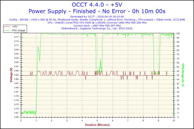 2016-04-19-18h10-Voltage-+5V.png