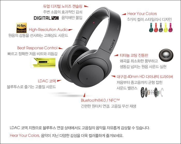 SONY hear on wireless NC (2).png