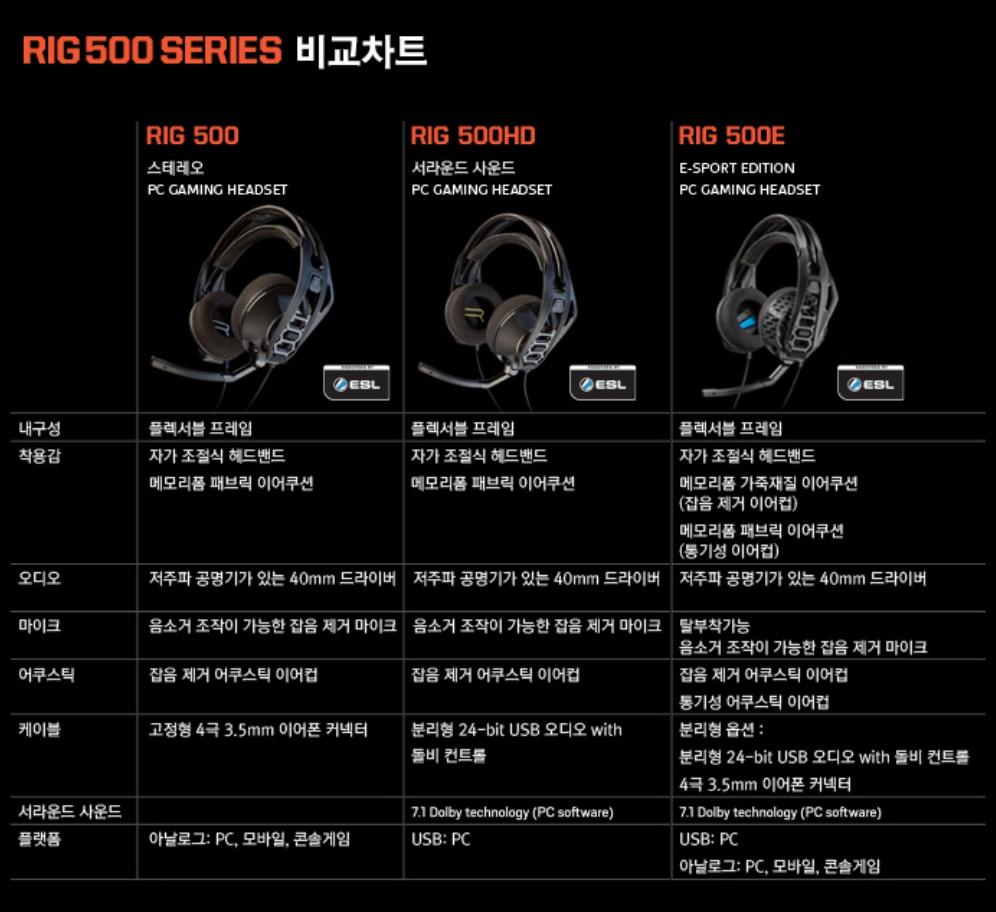 플랜트로닉스 RIG500 HD 7.1ch 게이밍 헤드셋 -02-2.jpg