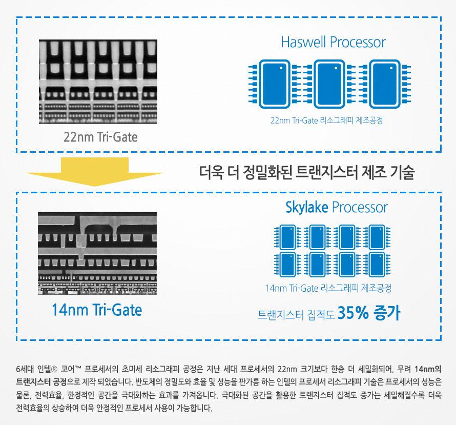 인텔 코어i5-6세대 6600 스카이레이크 사용기 -12-1.jpg