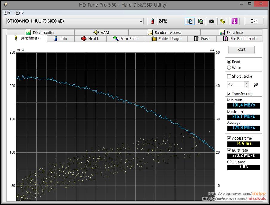 HD Tune Pro 5.60 4TB.jpg