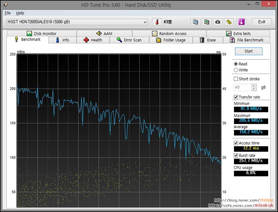 HD Tune Pro 5.60 5TB.jpg