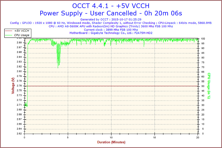 2015-10-17-01h25-Voltage-+5V VCCH.jpg