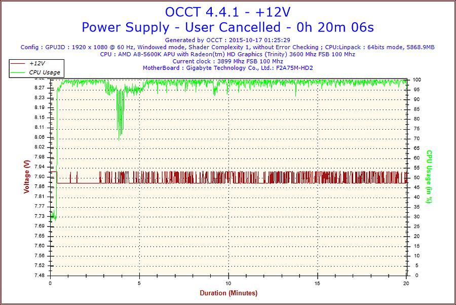 2015-10-17-01h25-Voltage-+12V.jpg