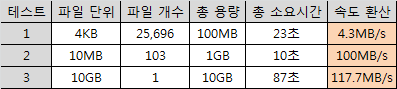 Seagate Backup Plus GOLD Rescue (53).png
