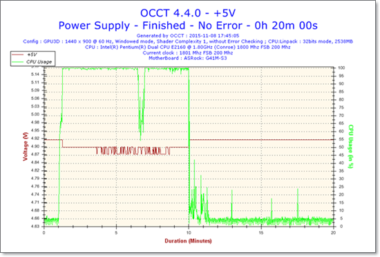 2015-11-08-17h45-Voltage-+5V.png