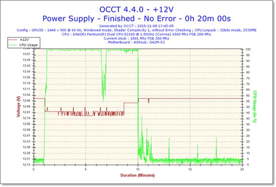 2015-11-08-17h45-Voltage-+12V.png