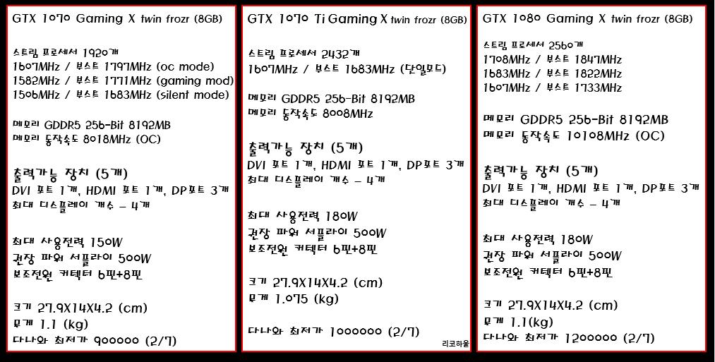 배틀그라운드가 가능한 Msi GTX 1070 Ti GAMING X : 다나와 DPG는 내맘을
