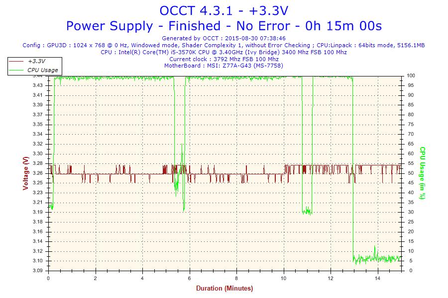2015-08-30-07h38-Voltage-+3.3V.png