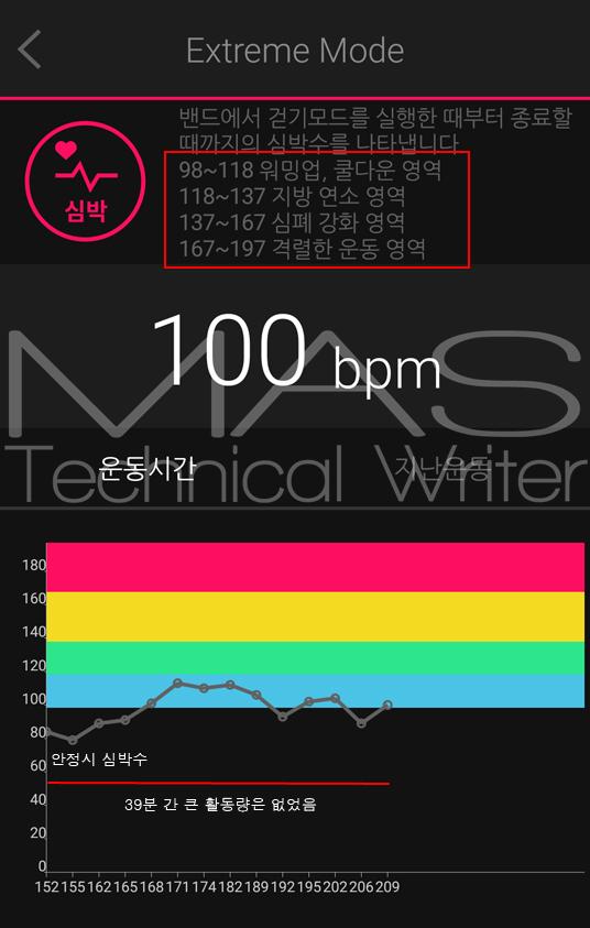 3. 심박수 실시간 측정.jpg