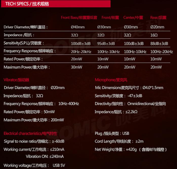 SOMIC E95X (2) �纻.png