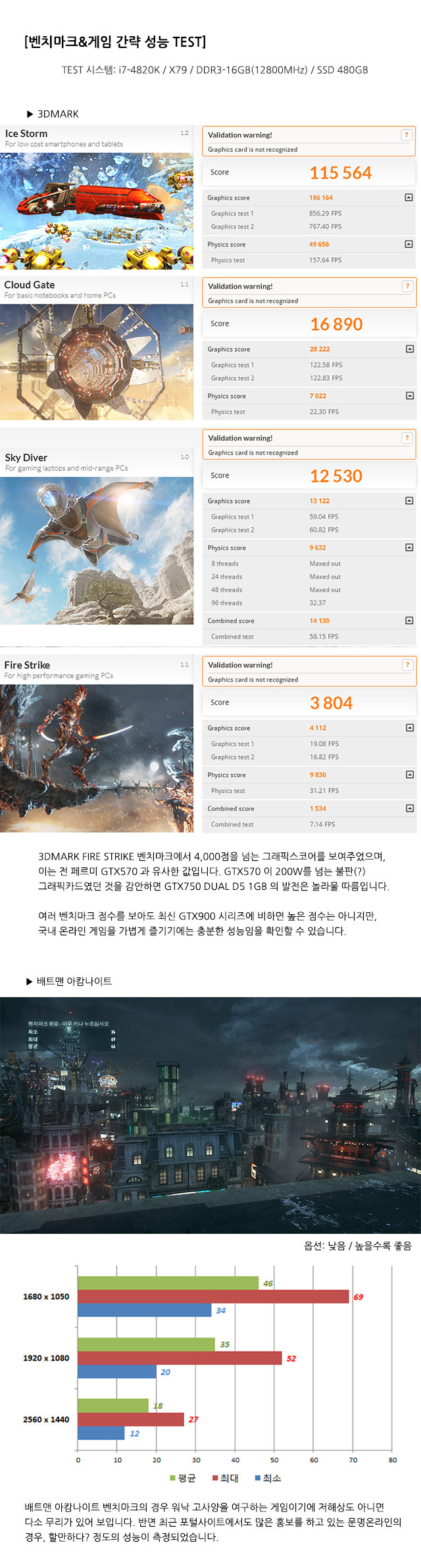 GTX750_Dual_04.jpg