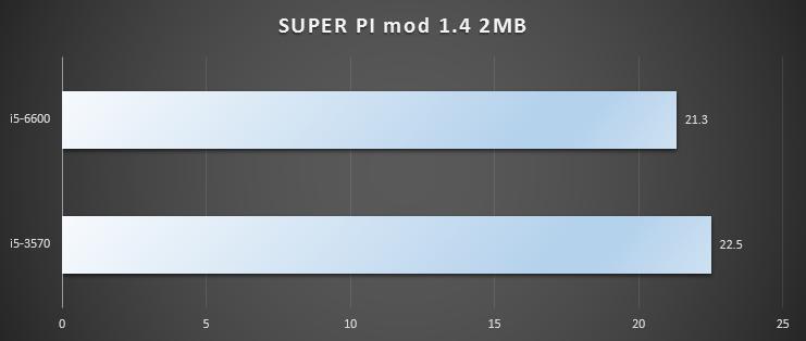 001 Super PI.jpg