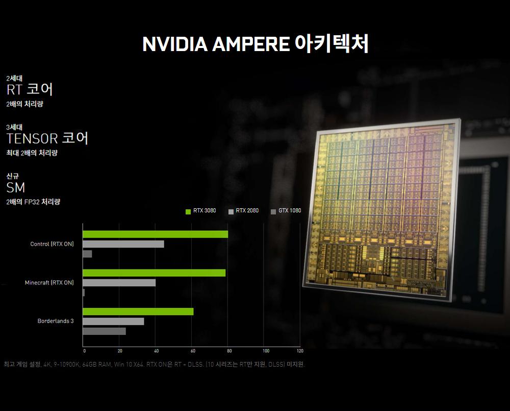 NVIDIA AMPERE 아키텍처
