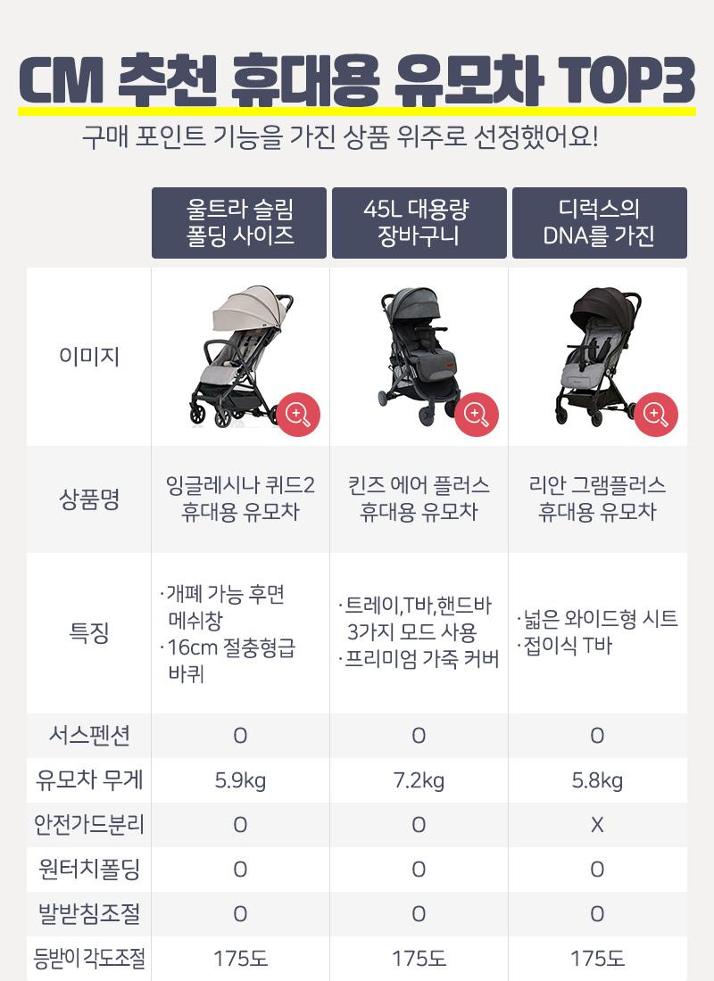 CM 추천 휴대용 유모차 TOP3