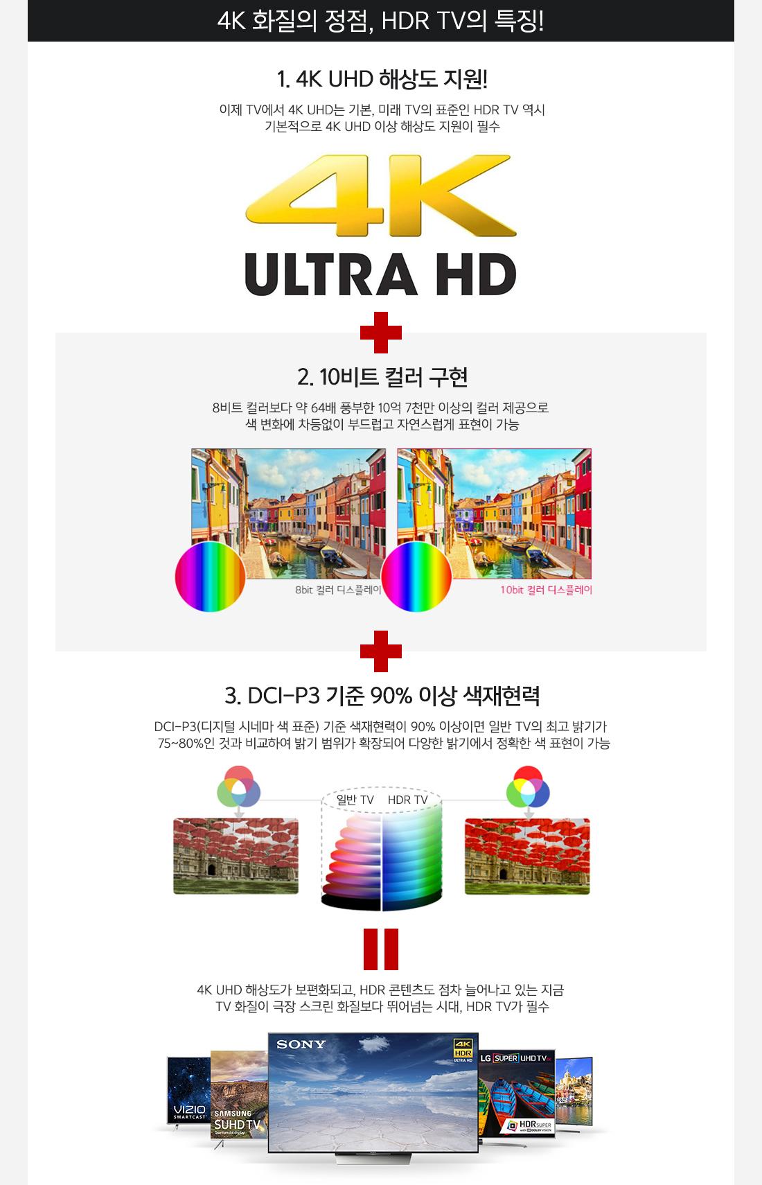 4K 화질의 정점, HDR TV의 특징!