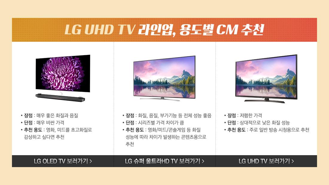 LG UHD TV 라인업, 용도별 CM 추천