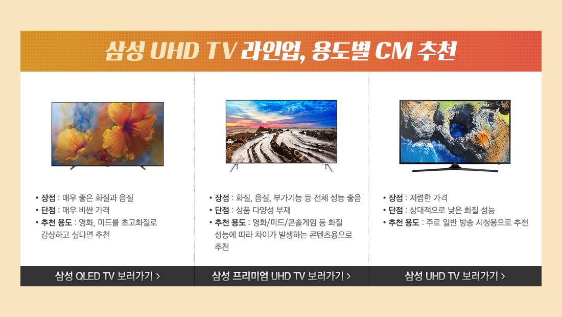 삼성 UHD TV 라인업, 용도별 CM 추천