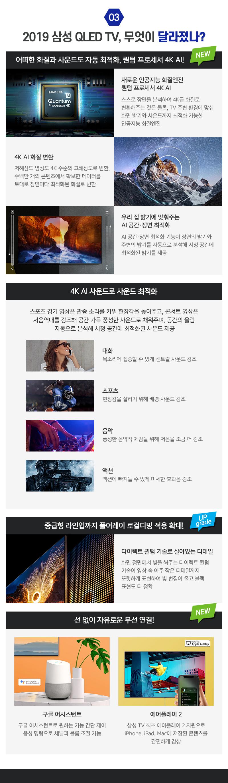 2019 삼성 QLED TV, 무엇이 달라졌나?