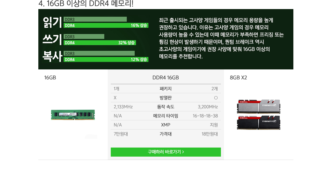 4. 16GB 이상의 DDR4 메모리!