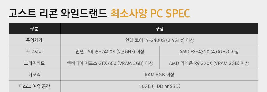 고스트 리콘 와일드랜드 최소사양 PC SPEC