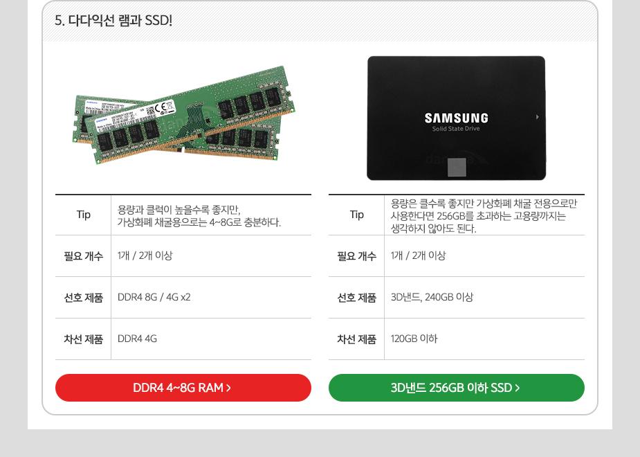 5. 다다익선 램과 SSD!