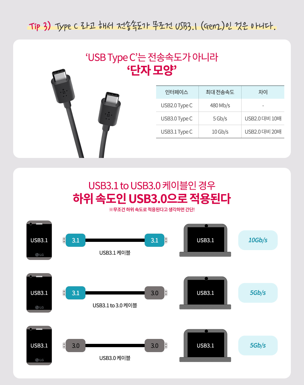 Tip3) Type C 라고 해서 전송속도가 무조건 USB3.1 (Gen2)인 것은 아니다.