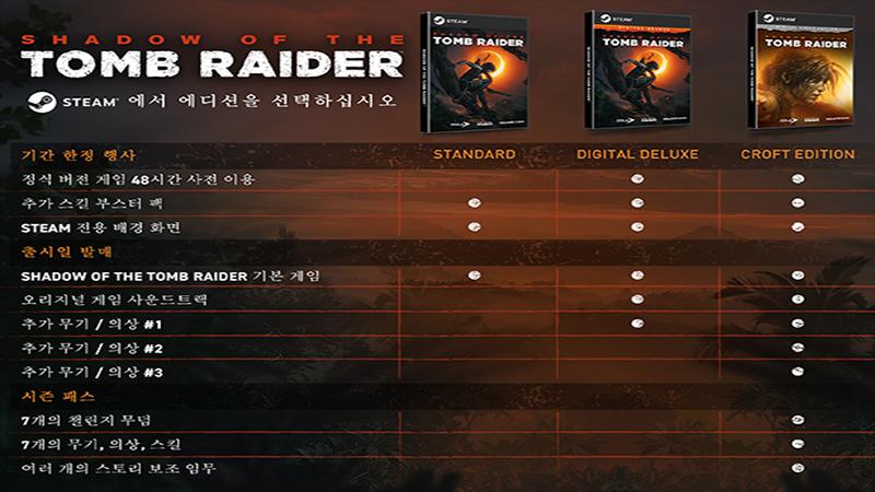 쉐도우 오브 더 툼레이더 에디션 구성 (PC)