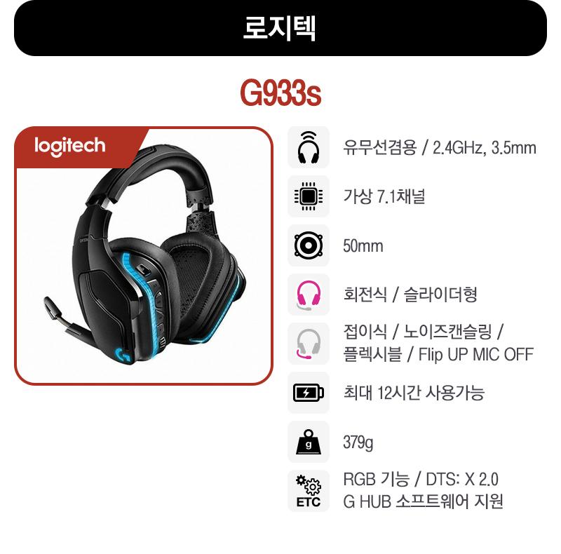 [로지텍] G933s