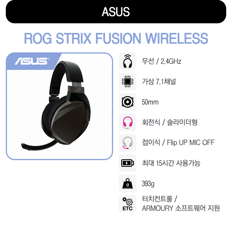 [ASUS] ROG STRIX FUSION WIRELESS