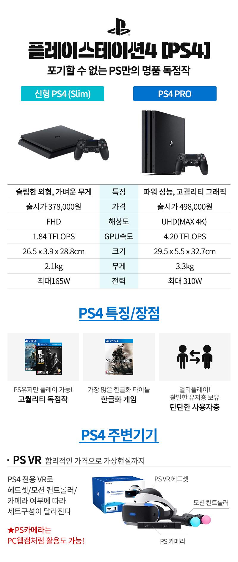 플레이스테이션4 [PS4]: 포기할 수 없는 PS만의 명품 독점작