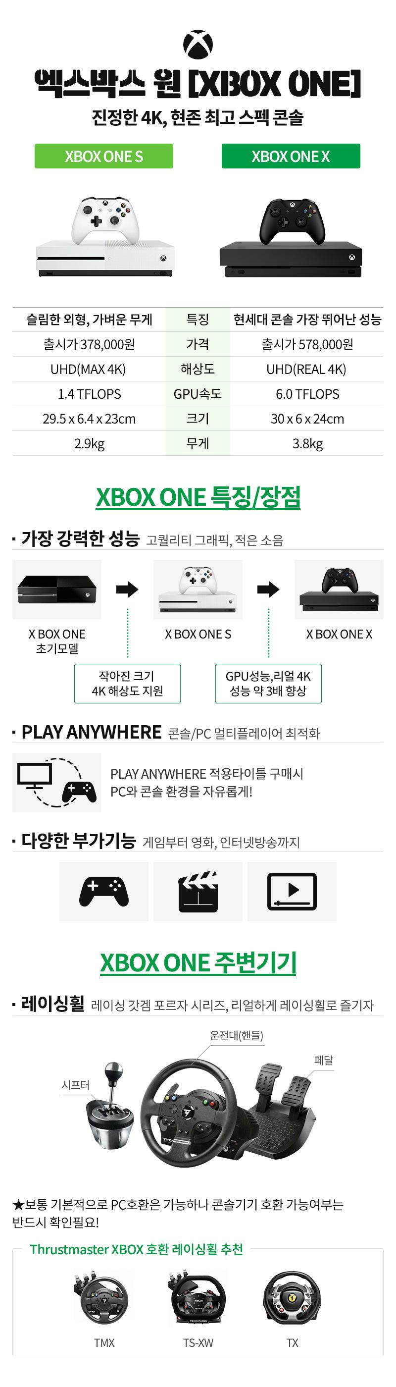 엑스박스 원[XBOX ONE]: 진정한 4K, 현존 최고 스펙 콘솔