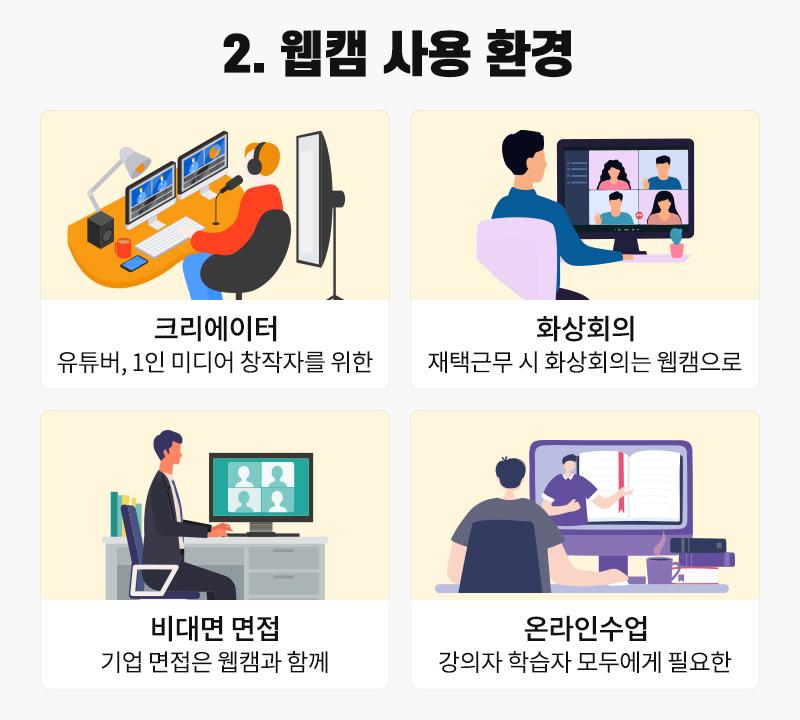 2. 웹캠 사용 환경