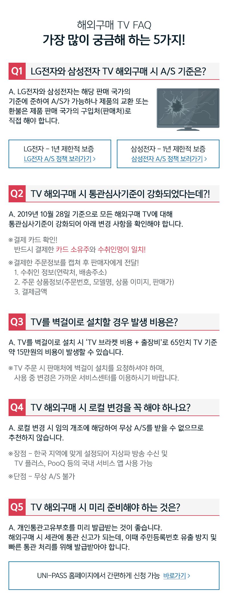 해외구매 TV FAQ, 가장 많이 궁금해 하는 5가지!
