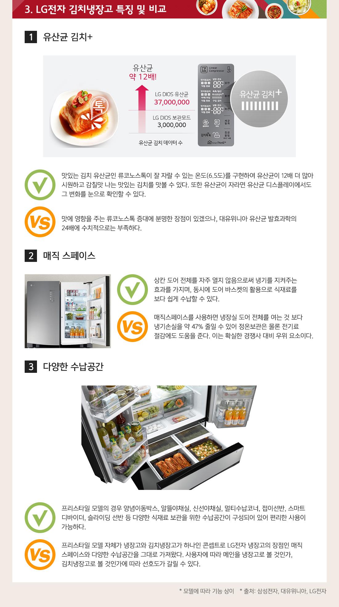 3. LG전자 김치냉장고 특징 및 비교
