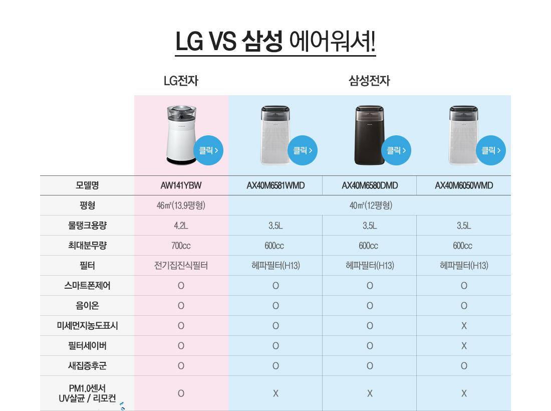 LG VS  삼성 에어워셔!