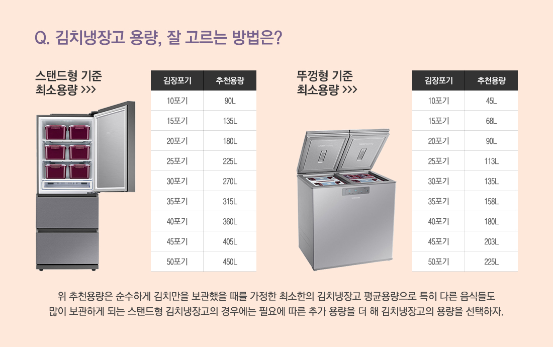 Q. 김치냉장고 용량, 잘 고르는 방법은?
