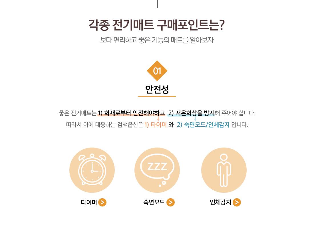 각종 전기매트 구매포인트는? 1.안전성