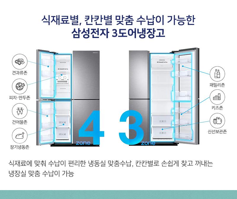 식재료별, 칸칸별 맞춤 수납이 가능한 삼성전자 3도어냉장고