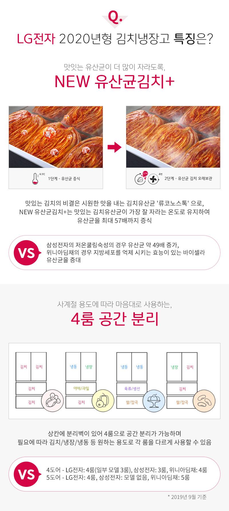 LG전자 2020년형 김치냉장고 특징